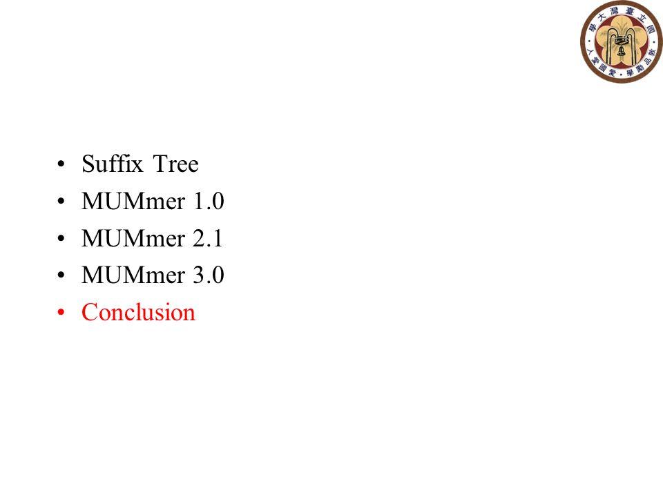 Suffix Tree MUMmer 1.0 MUMmer 2.1 MUMmer 3.0 Conclusion