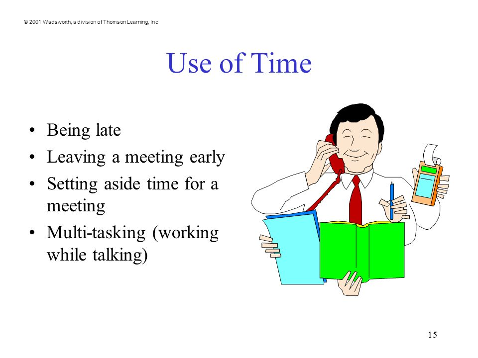 © 2001 Wadsworth, a division of Thomson Learning, Inc 15 Use of Time Being late Leaving a meeting early Setting aside time for a meeting Multi-tasking