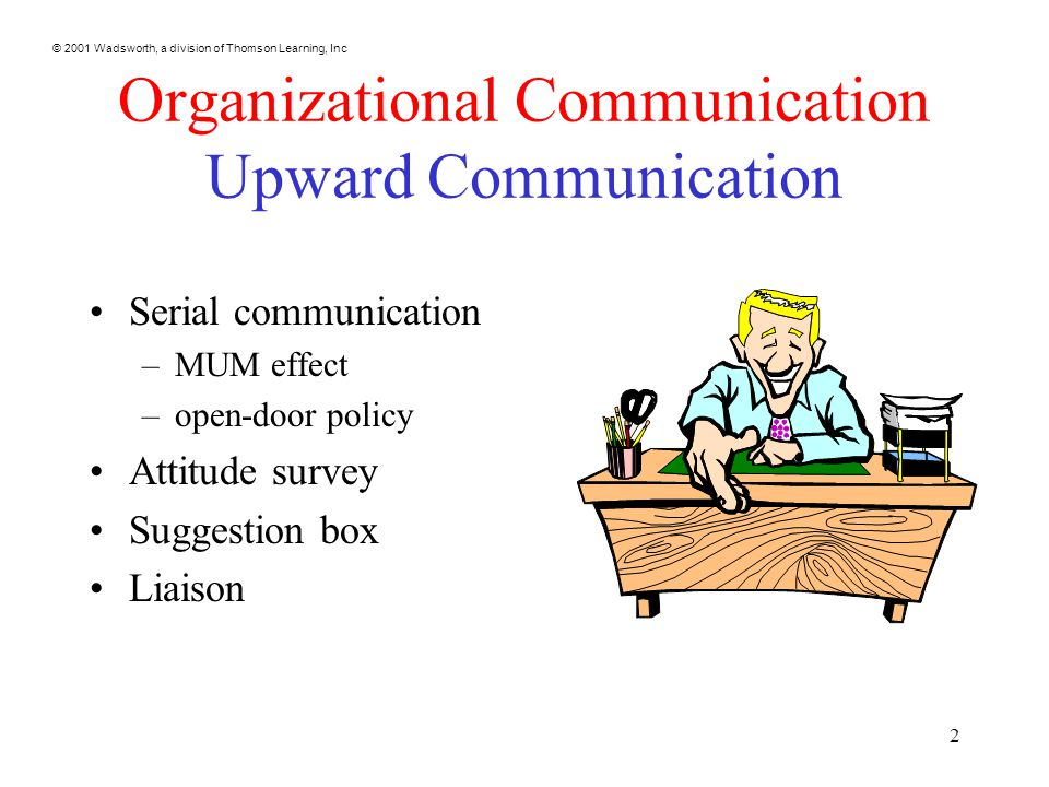 © 2001 Wadsworth, a division of Thomson Learning, Inc 2 Organizational Communication Upward Communication Serial communication –MUM effect –open-door