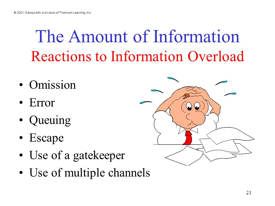 © 2001 Wadsworth, a division of Thomson Learning, Inc 21 The Amount of Information Reactions to Information Overload Omission Error Queuing Escape Use