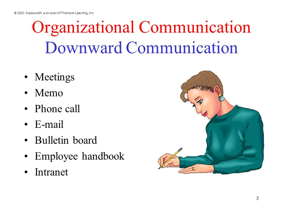 © 2001 Wadsworth, a division of Thomson Learning, Inc 3 Organizational Communication Downward Communication Meetings Memo Phone call E-mail Bulletin b