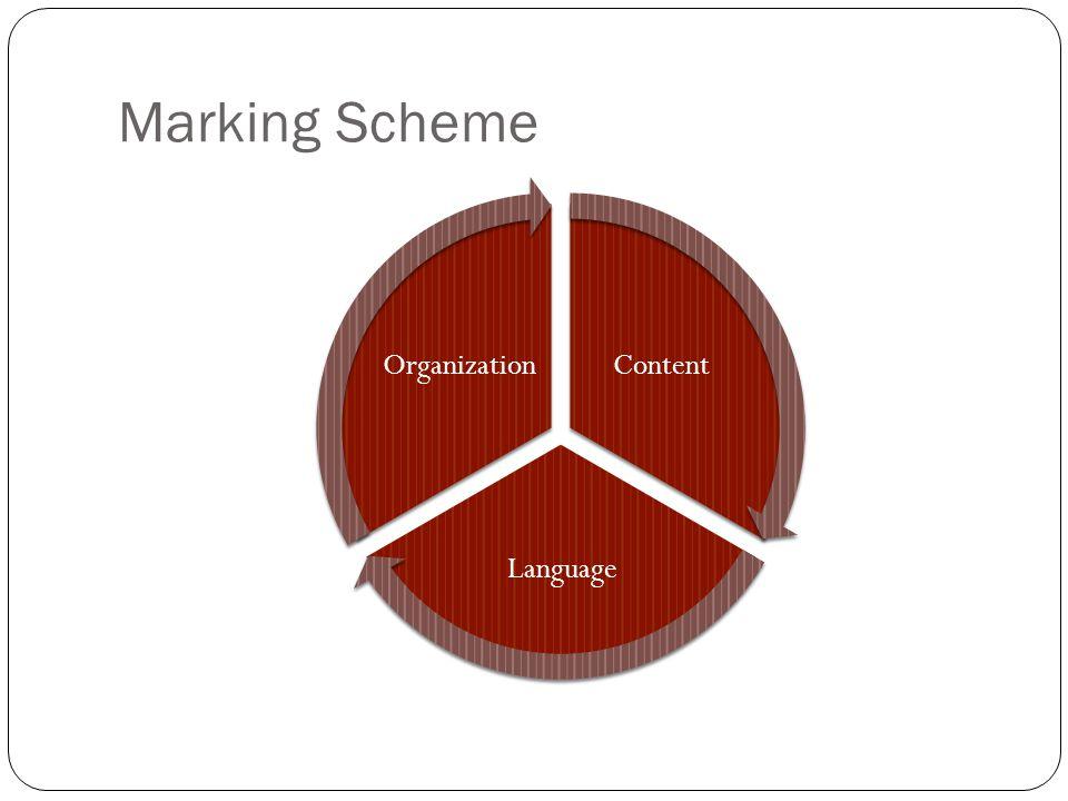 Marking Scheme Content Language Organization
