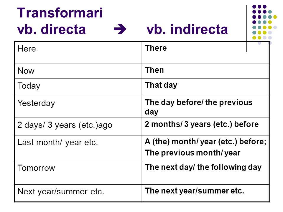 Transformari vb.directa  vb.