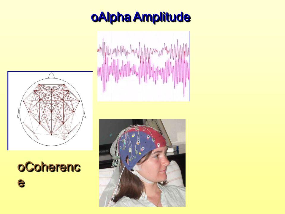 oCoherenc e oAlpha Amplitude
