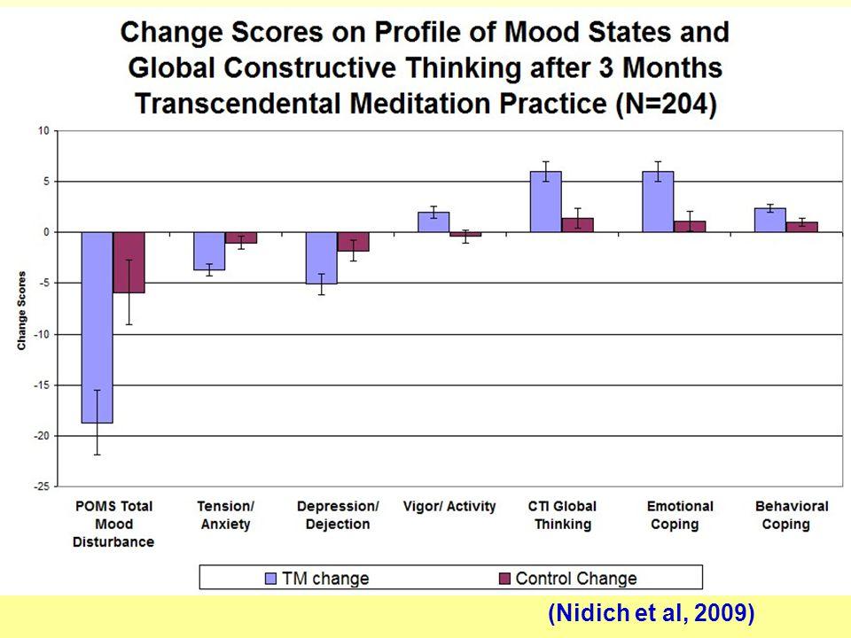 (Nidich et al, 2009)