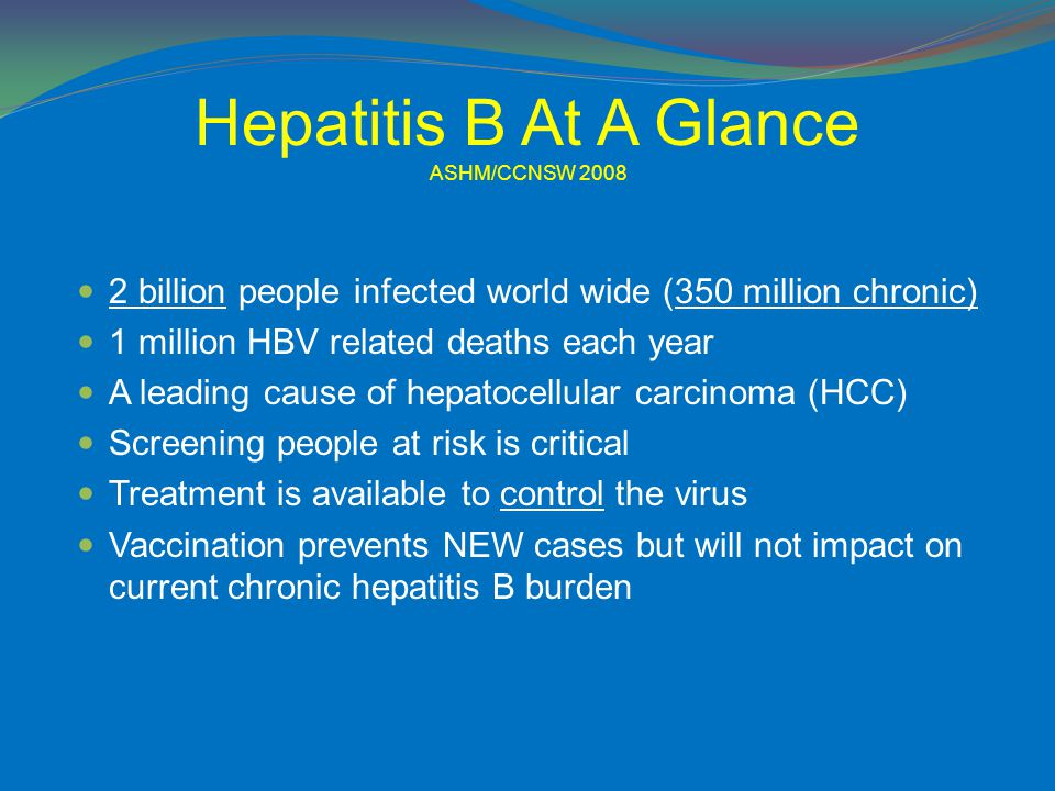 Hepatitis B At A Glance ASHM/CCNSW 2008 2 billion people infected world wide (350 million chronic) 1 million HBV related deaths each year A leading cause of hepatocellular carcinoma (HCC) Screening people at risk is critical Treatment is available to control the virus Vaccination prevents NEW cases but will not impact on current chronic hepatitis B burden