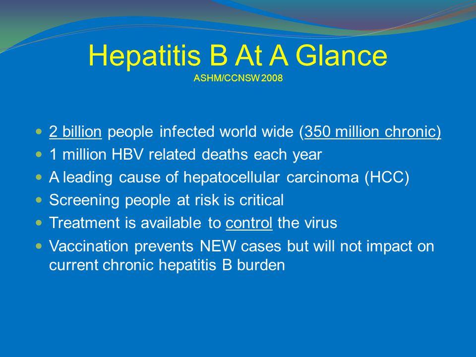 Global Prevalence of chronic HBV CDC 2006