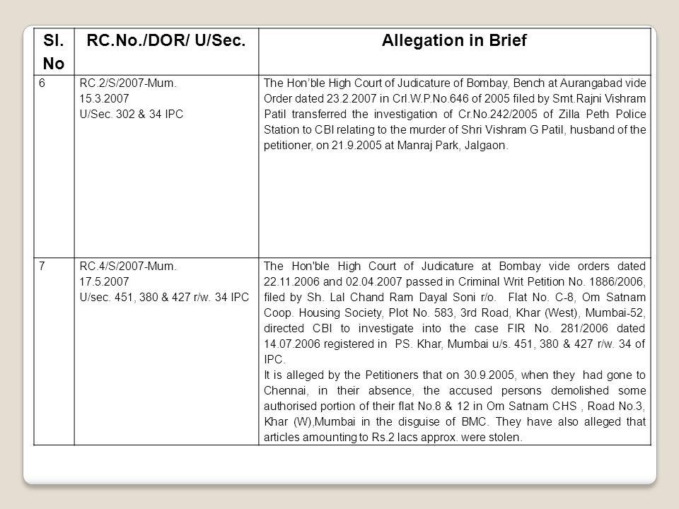 Sl. No RC.No./DOR/ U/Sec.Allegation in Brief 6 RC.2/S/2007-Mum. 15.3.2007 U/Sec. 302 & 34 IPC The Hon'ble High Court of Judicature of Bombay, Bench at