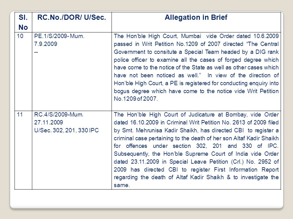 Sl. No RC.No./DOR/ U/Sec.Allegation in Brief 10 PE.1/S/2009- Mum. 7.9.2009 -- The Hon'ble High Court, Mumbai vide Order dated 10.6.2009 passed in Writ
