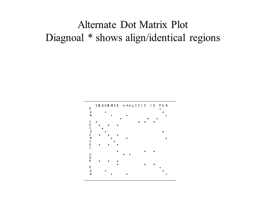 Dynamic Programming Dynamic Programming allow Optimal Alignment between two sequences Allow Insertion and Deletion or Alignment with gaps Needlman and Wunsh Algorithm (1970) for global alignment Smith & Waterman Algorithm (1981) for local alignment Important Steps –Create DOTPLOT between two sequences –Compute SUM matrix –Trace Optimal Path