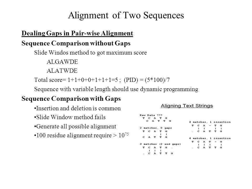 Alternate Dot Matrix Plot Diagnoal * shows align/identical regions
