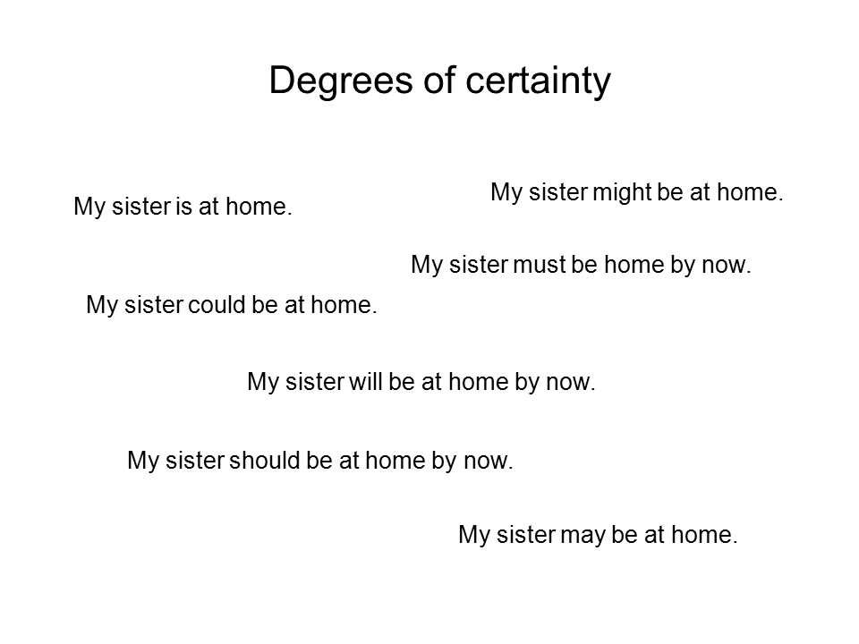 Degrees of certainty My sister is at home. My sister will be at home by now. My sister must be home by now. My sister should be at home by now. My sis
