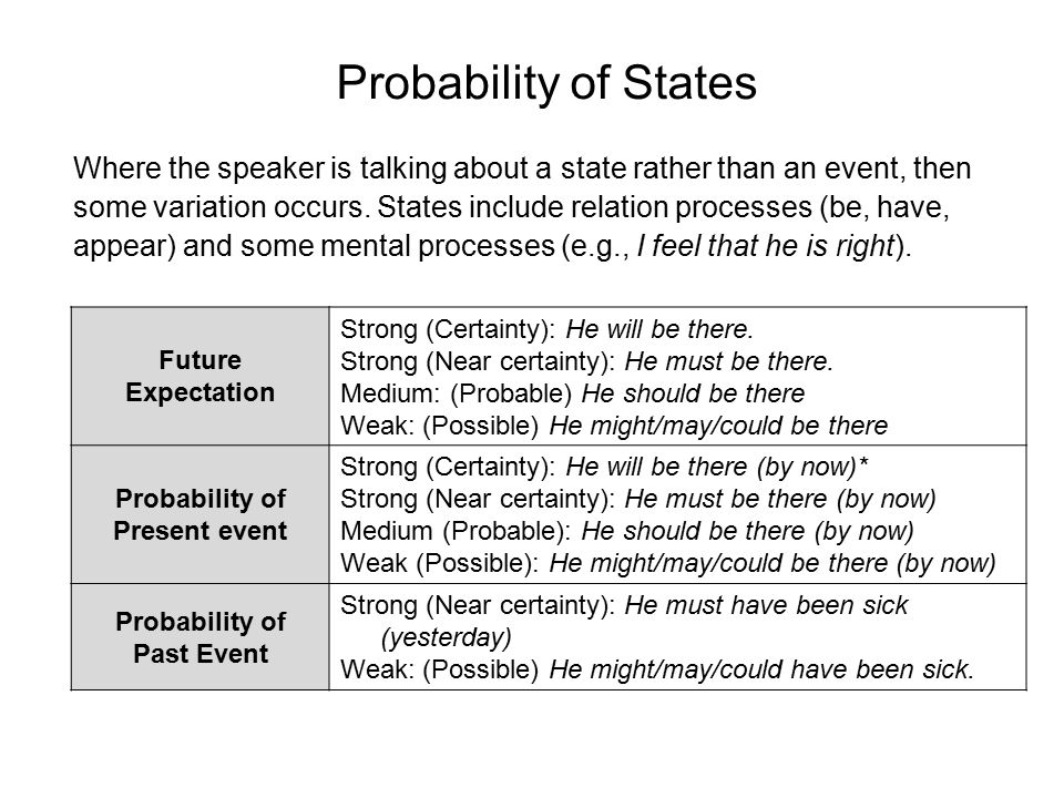 Probability of States Where the speaker is talking about a state rather than an event, then some variation occurs. States include relation processes (
