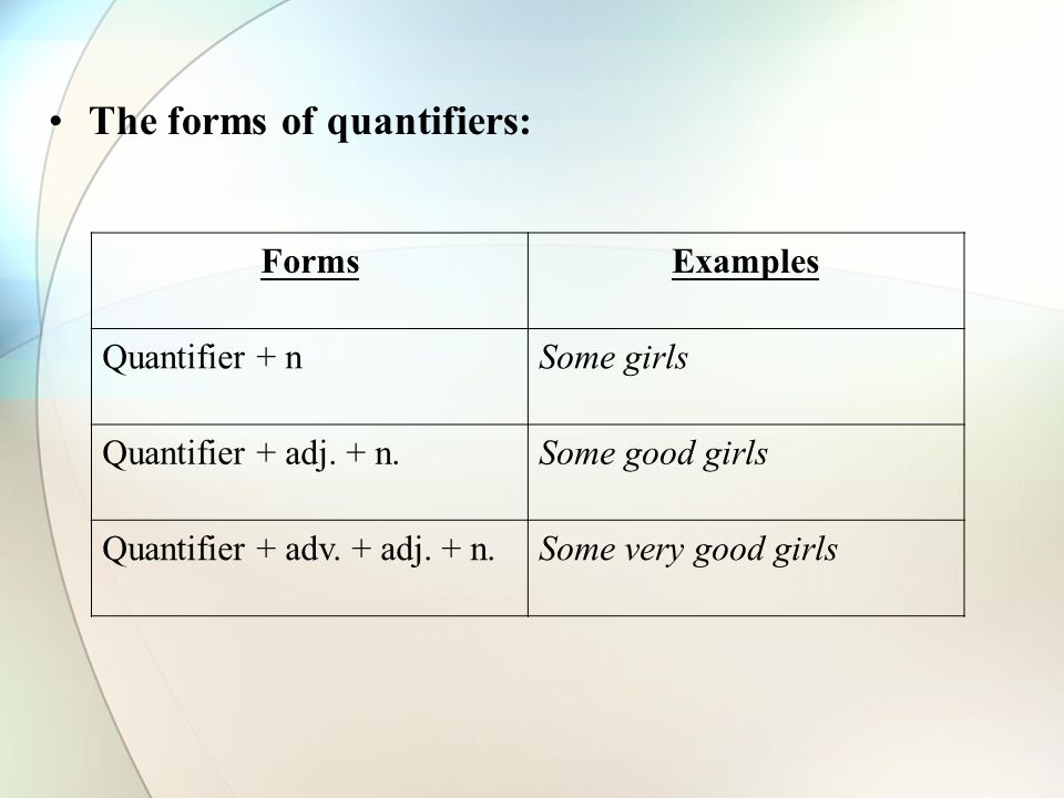 The forms of quantifiers: FormsExamples Quantifier + nSome girls Quantifier + adj.