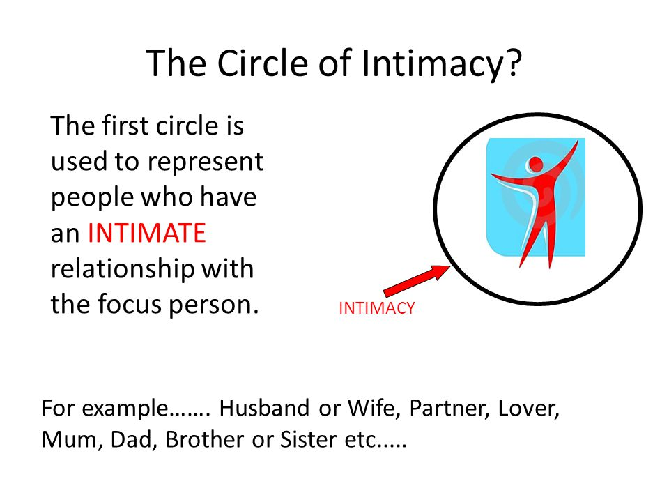 The Circle of Intimacy? The first circle is used to represent people who have an INTIMATE relationship with the focus person. For example……. Husband o