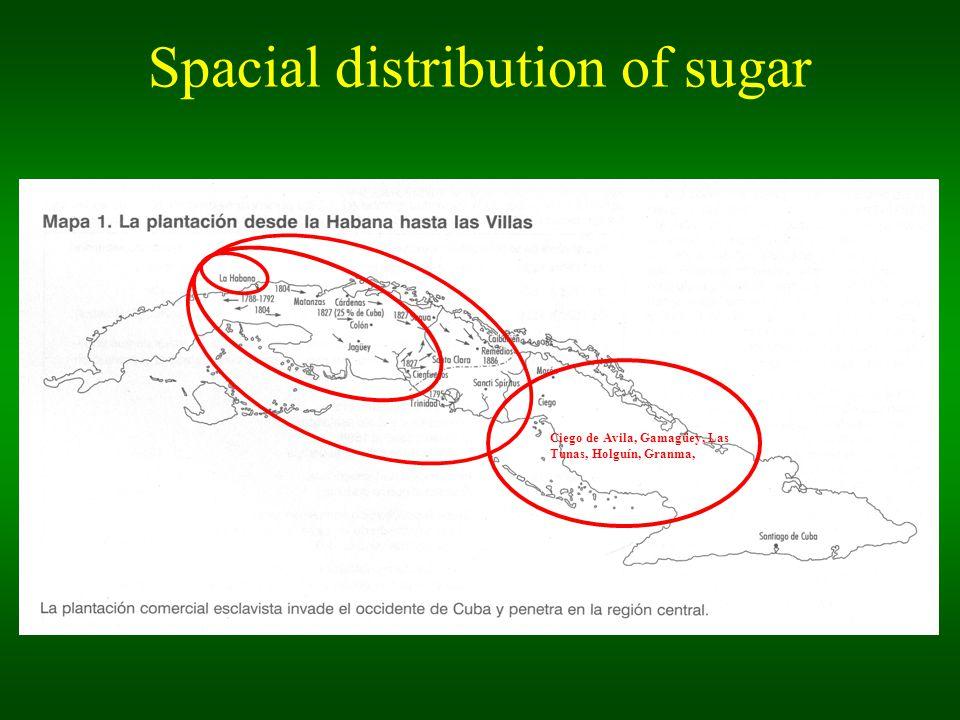 Spacial distribution of sugar Historische Karte einfügen Ciego de Avila, Gamagüey, Las Tunas, Holguín, Granma,