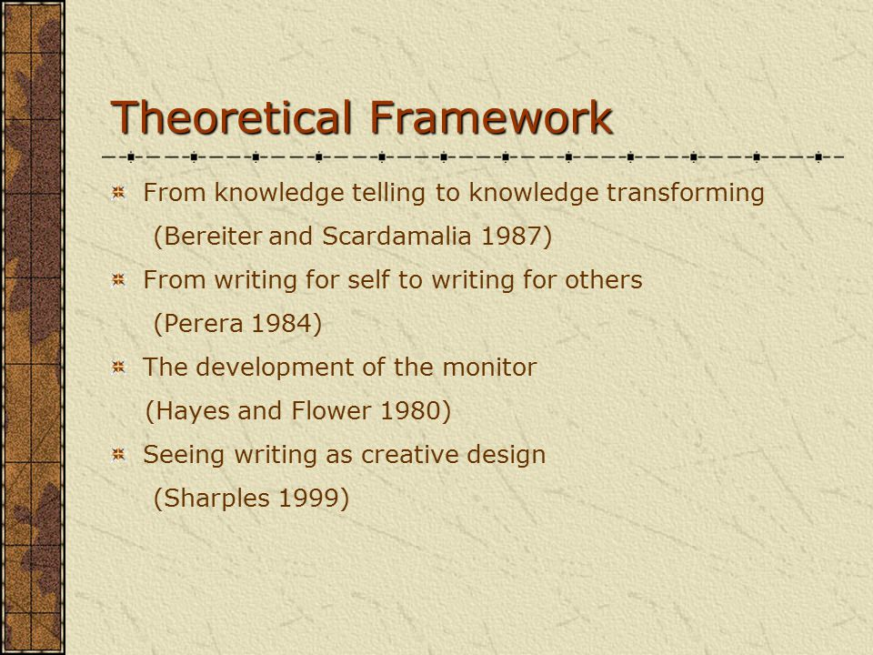 Theoretical Framework From knowledge telling to knowledge transforming (Bereiter and Scardamalia 1987) From writing for self to writing for others (Perera 1984) The development of the monitor (Hayes and Flower 1980) Seeing writing as creative design (Sharples 1999)