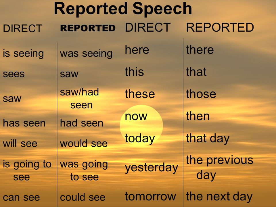 Reported Speech DIRECT REPORTED is seeingwas seeing seessaw saw/had seen has seenhad seen will seewould see is going to see was going to see can seecould see DIRECTREPORTED herethere thisthat thesethose nowthen todaythat day yesterday the previous day tomorrowthe next day