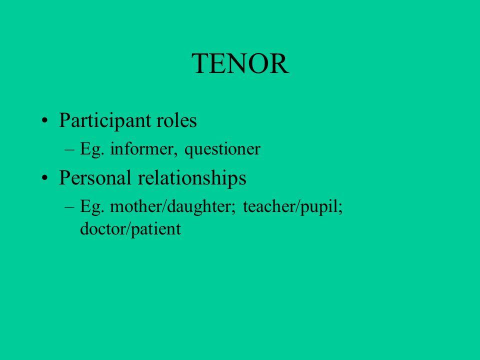 TENOR Participant roles –Eg. informer, questioner Personal relationships –Eg. mother/daughter; teacher/pupil; doctor/patient