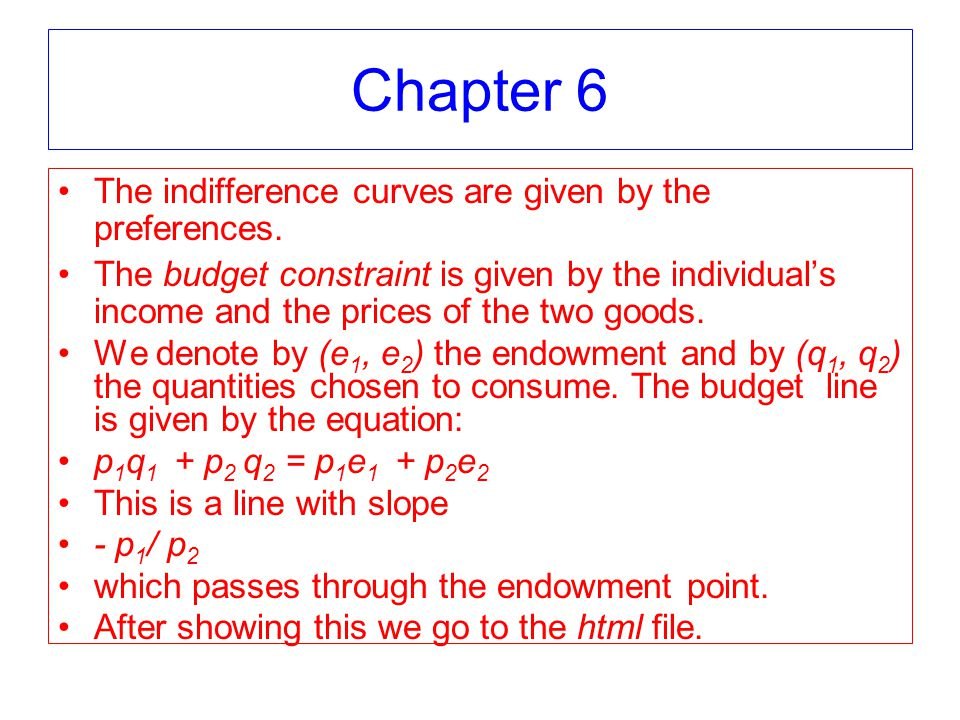 Chapter 6 The indifference curves are given by the preferences.
