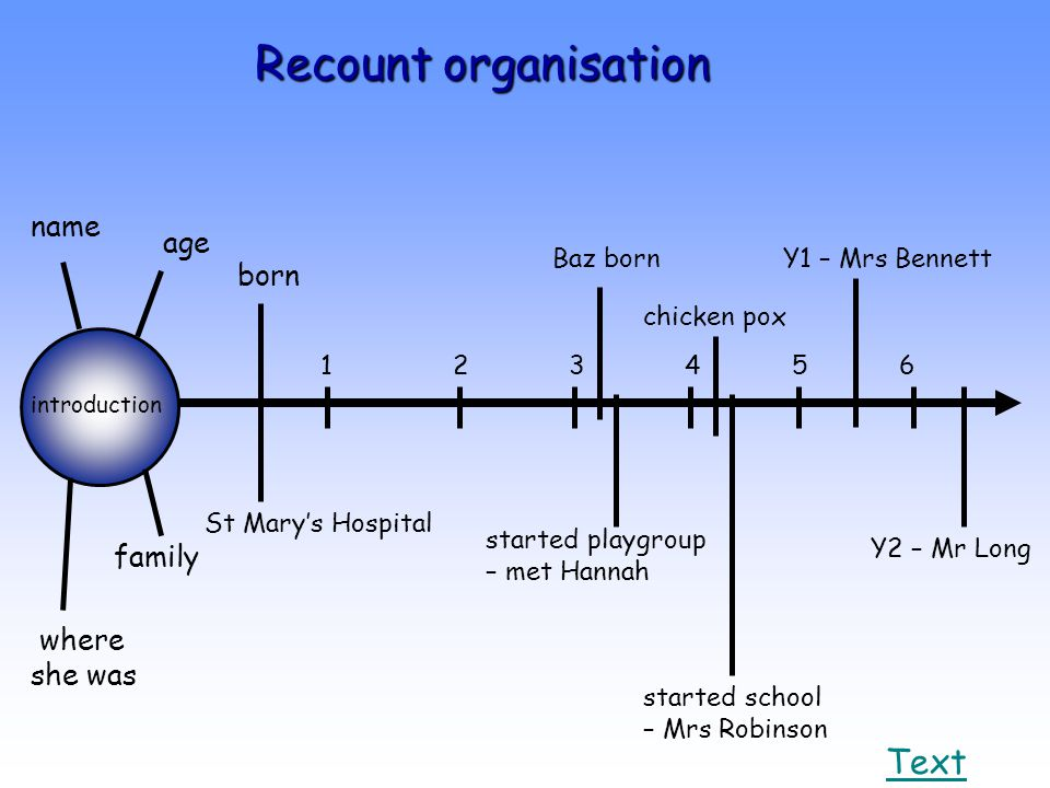 Recount organisation age where she was family introduction name born St Mary's Hospital 123456 Baz born started playgroup – met Hannah chicken pox sta