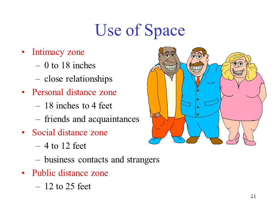 21 Use of Space Intimacy zone –0 to 18 inches –close relationships Personal distance zone –18 inches to 4 feet –friends and acquaintances Social dista
