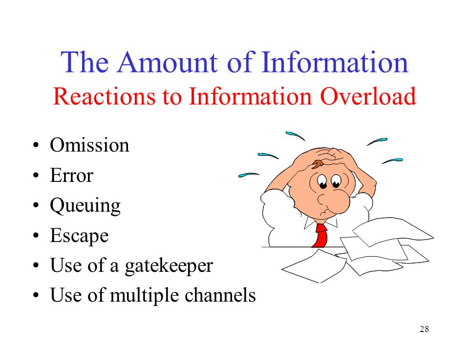 28 The Amount of Information Reactions to Information Overload Omission Error Queuing Escape Use of a gatekeeper Use of multiple channels