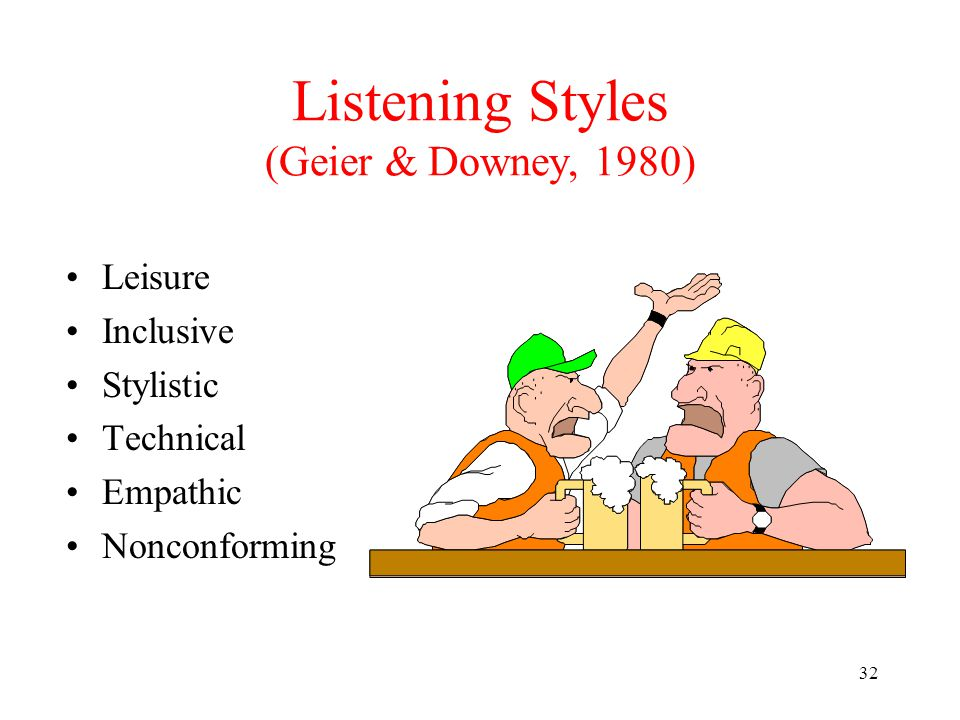 32 Listening Styles (Geier & Downey, 1980) Leisure Inclusive Stylistic Technical Empathic Nonconforming