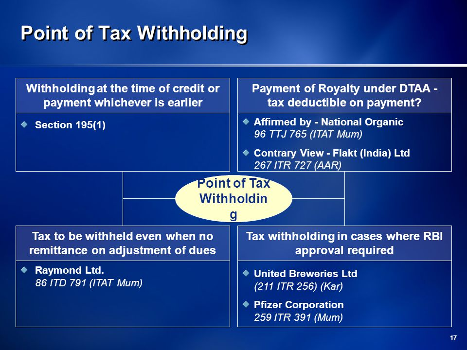 17 Point of Tax Withholding Section 195(1) Affirmed by - National Organic 96 TTJ 765 (ITAT Mum) Contrary View - Flakt (India) Ltd 267 ITR 727 (AAR) Raymond Ltd.