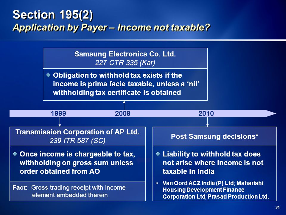 21 Section 195(2) Application by Payer – Income not taxable.