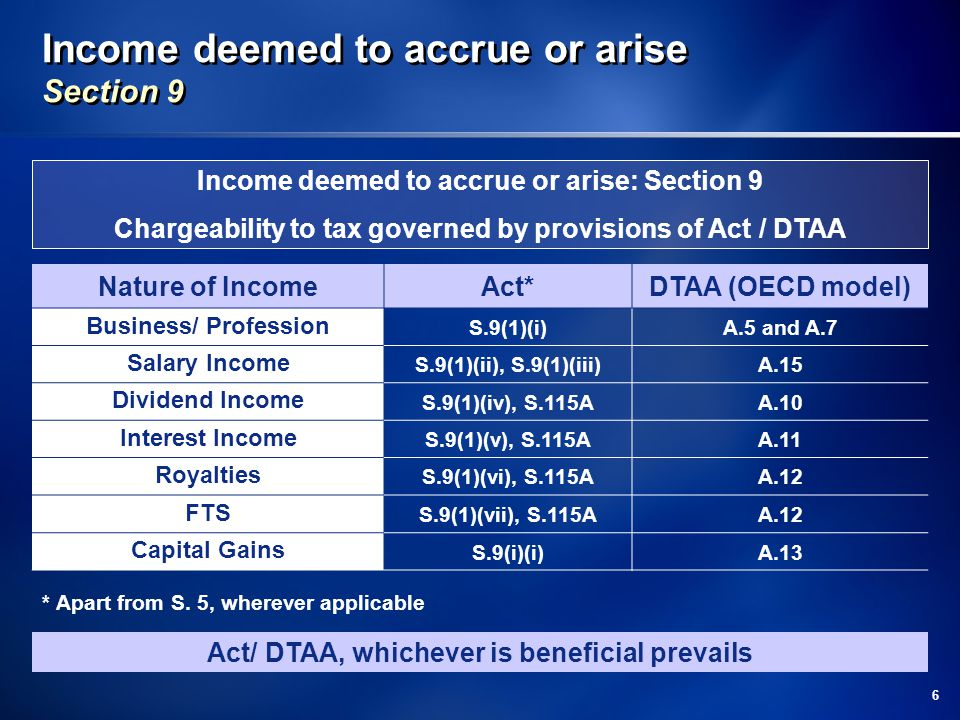 6 Income deemed to accrue or arise Section 9 Income deemed to accrue or arise: Section 9 Chargeability to tax governed by provisions of Act / DTAA Nature of IncomeAct*DTAA (OECD model) Business/ Profession S.9(1)(i)A.5 and A.7 Salary Income S.9(1)(ii), S.9(1)(iii)A.15 Dividend Income S.9(1)(iv), S.115AA.10 Interest Income S.9(1)(v), S.115AA.11 Royalties S.9(1)(vi), S.115AA.12 FTS S.9(1)(vii), S.115AA.12 Capital Gains S.9(i)(i)A.13 * Apart from S.