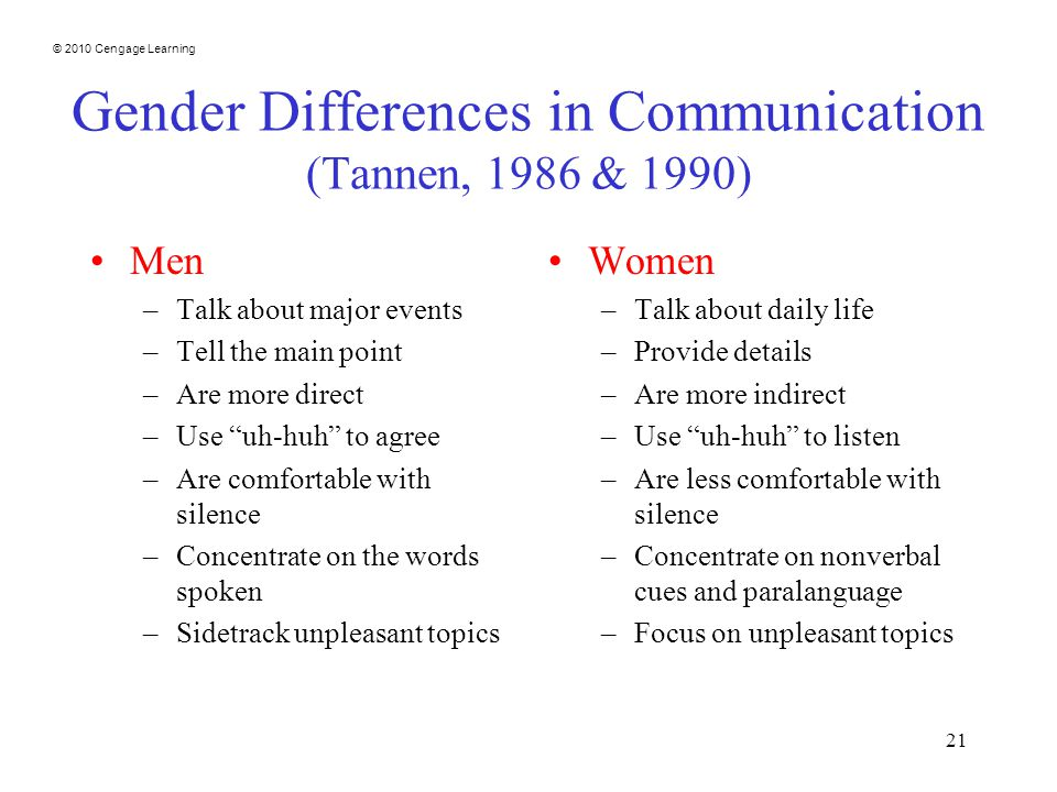 © 2010 Cengage Learning 21 Gender Differences in Communication (Tannen, 1986 & 1990) Men –Talk about major events –Tell the main point –Are more direct –Use uh-huh to agree –Are comfortable with silence –Concentrate on the words spoken –Sidetrack unpleasant topics Women –Talk about daily life –Provide details –Are more indirect –Use uh-huh to listen –Are less comfortable with silence –Concentrate on nonverbal cues and paralanguage –Focus on unpleasant topics