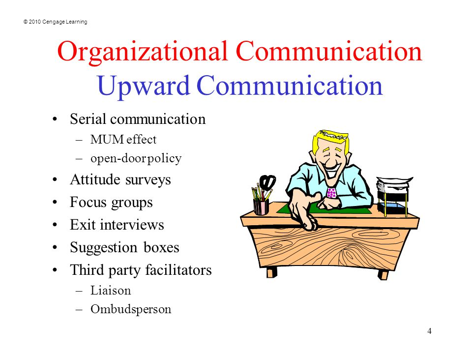 © 2010 Cengage Learning 4 Organizational Communication Upward Communication Serial communication –MUM effect –open-door policy Attitude surveys Focus