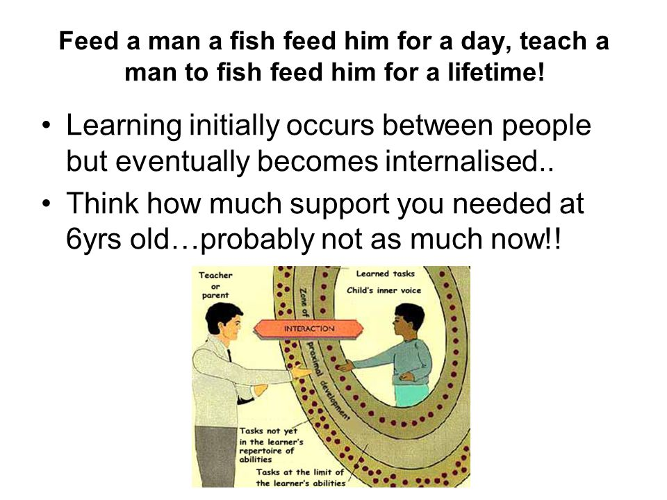 Feed a man a fish feed him for a day, teach a man to fish feed him for a lifetime! Learning initially occurs between people but eventually becomes int