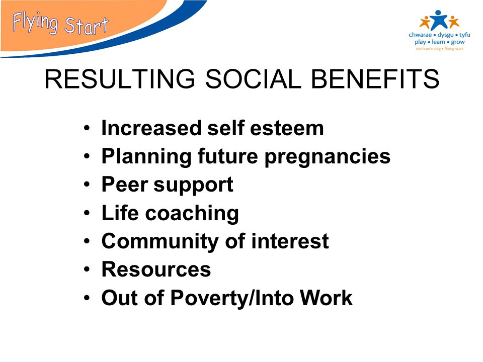 Increased self esteem Planning future pregnancies Peer support Life coaching Community of interest Resources Out of Poverty/Into Work RESULTING SOCIAL BENEFITS