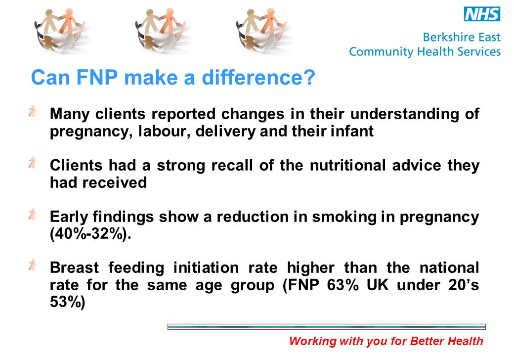 Working with you for Better Health Can FNP make a difference.