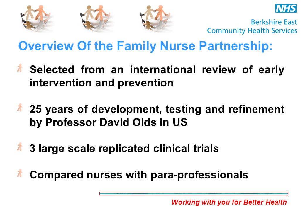 Working with you for Better Health Overview Of the Family Nurse Partnership: Selected from an international review of early intervention and prevention 25 years of development, testing and refinement by Professor David Olds in US 3 large scale replicated clinical trials Compared nurses with para-professionals