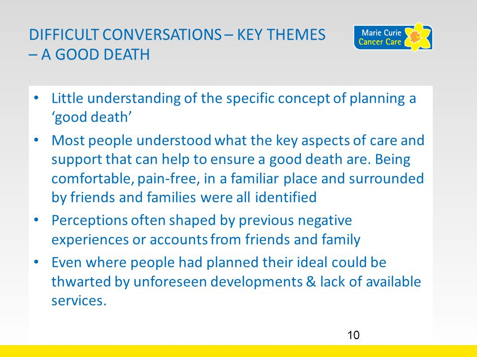 DIFFICULT CONVERSATIONS – KEY THEMES – A GOOD DEATH Little understanding of the specific concept of planning a 'good death' Most people understood wha