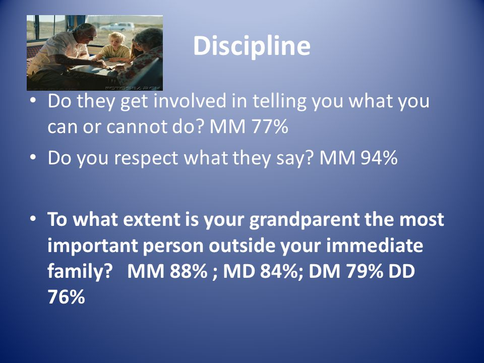 Discipline Do they get involved in telling you what you can or cannot do.