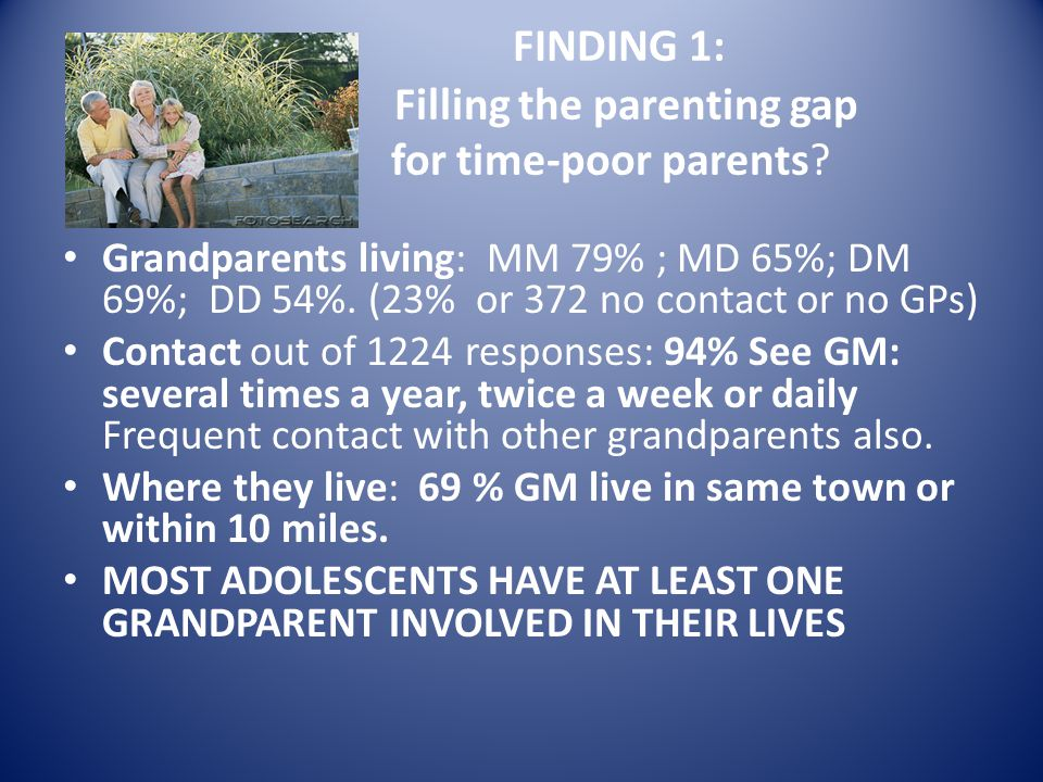FINDING 1: Filling the parenting gap for time-poor parents.