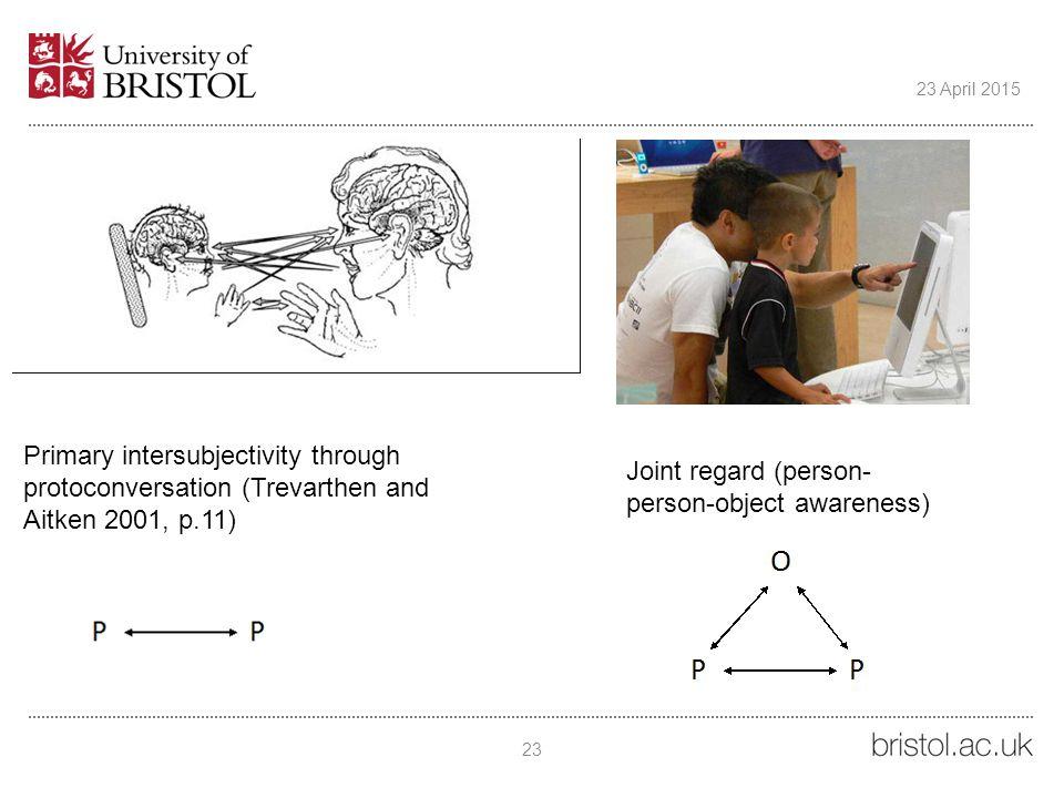 23 23 April 2015 Primary intersubjectivity through protoconversation (Trevarthen and Aitken 2001, p.11) Joint regard (person- person-object awareness)
