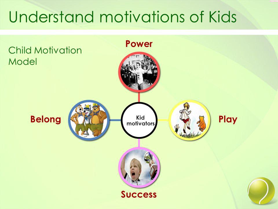 Understand motivations of Kids Child Motivation Model Success Play Power Belong Kid motivators