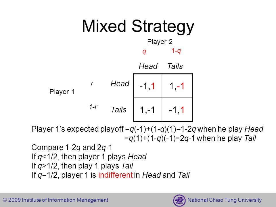 © 2009 Institute of Information Management National Chiao Tung University Mixed Strategy -1,11,-1 -1,1 Head Tails HeadTails q 1-q r 1-r Player 1 Playe