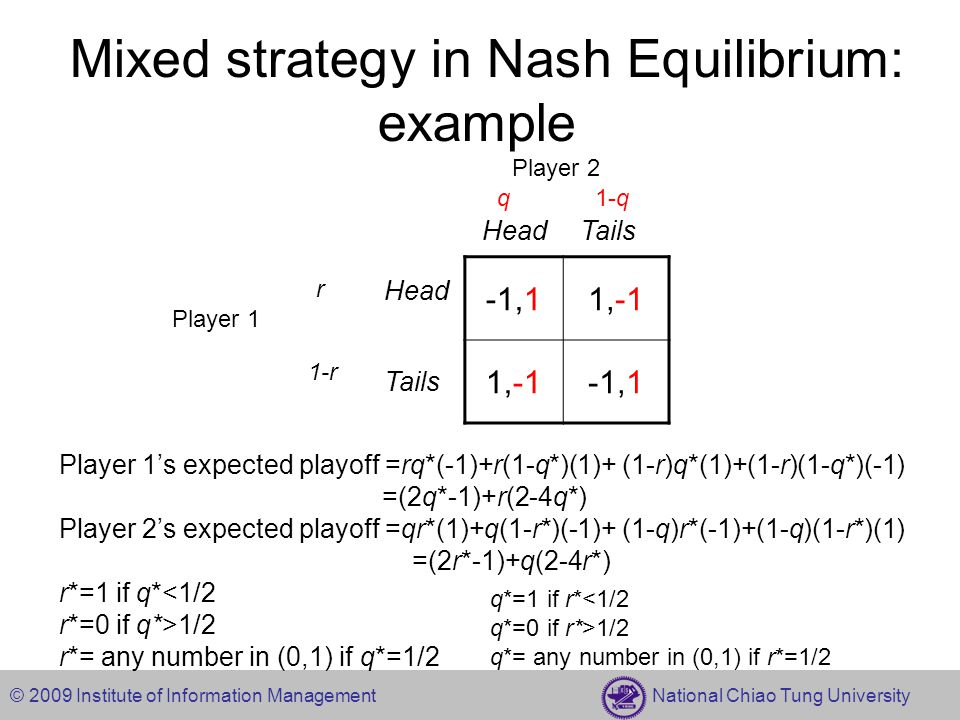 © 2009 Institute of Information Management National Chiao Tung University Mixed strategy in Nash Equilibrium: example -1,11,-1 -1,1 Head Tails HeadTai