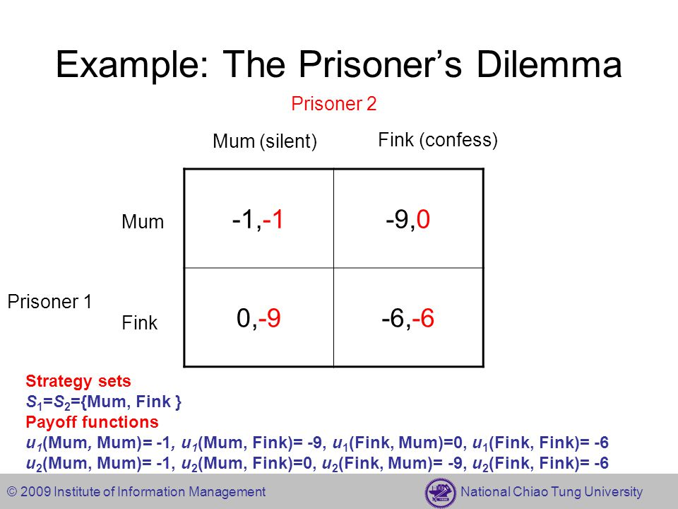 © 2009 Institute of Information Management National Chiao Tung University Example: The Prisoner's Dilemma -1,-1-9,0 0,-9-6,-6 Mum (silent) Fink (confe