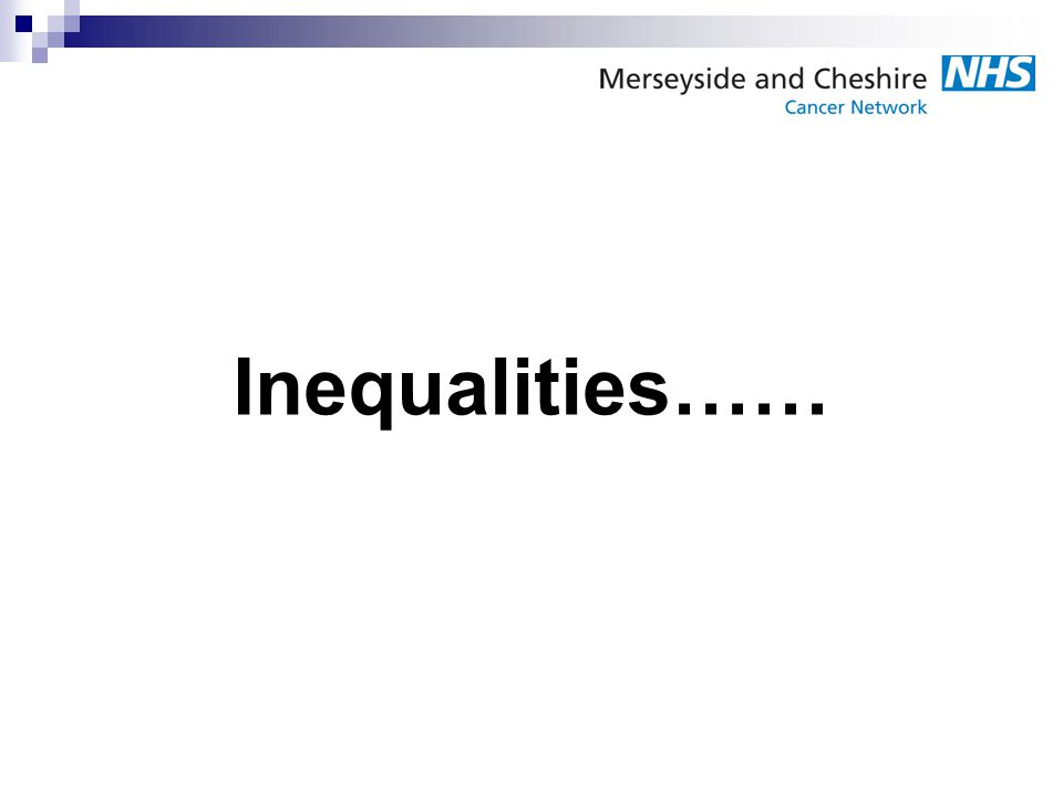 Inequalities……