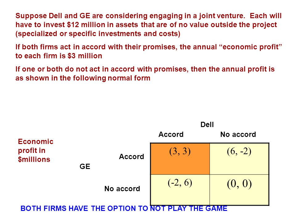 Suppose Dell and GE are considering engaging in a joint venture.
