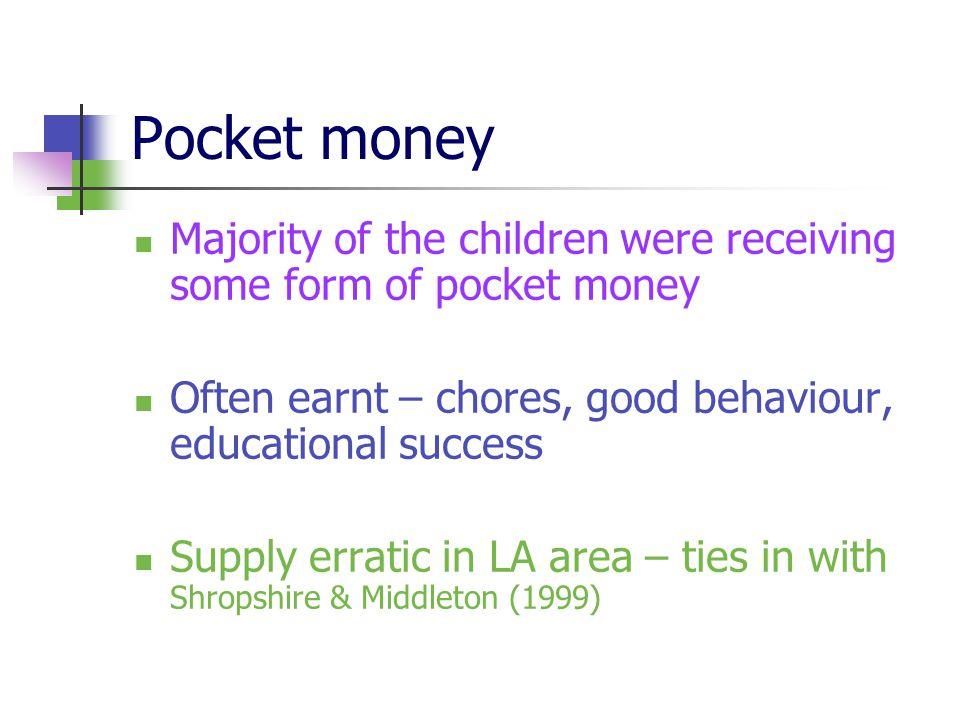 Pocket money Majority of the children were receiving some form of pocket money Often earnt – chores, good behaviour, educational success Supply errati