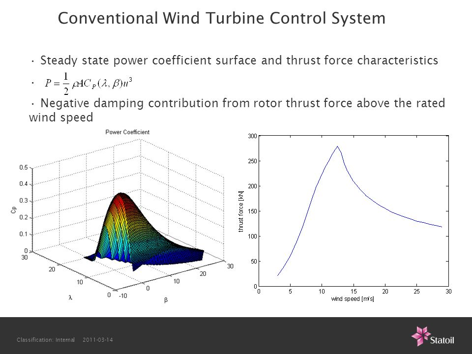 Classification: Internal 2011-03-14 Conventional Wind Turbine Control System Steady state power coefficient surface and thrust force characteristics N