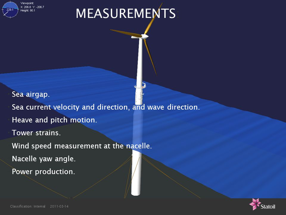 Classification: Internal 2011-03-14 MEASUREMENTS: Sea airgap. Sea current velocity and direction, and wave direction. Heave and pitch motion. Tower st